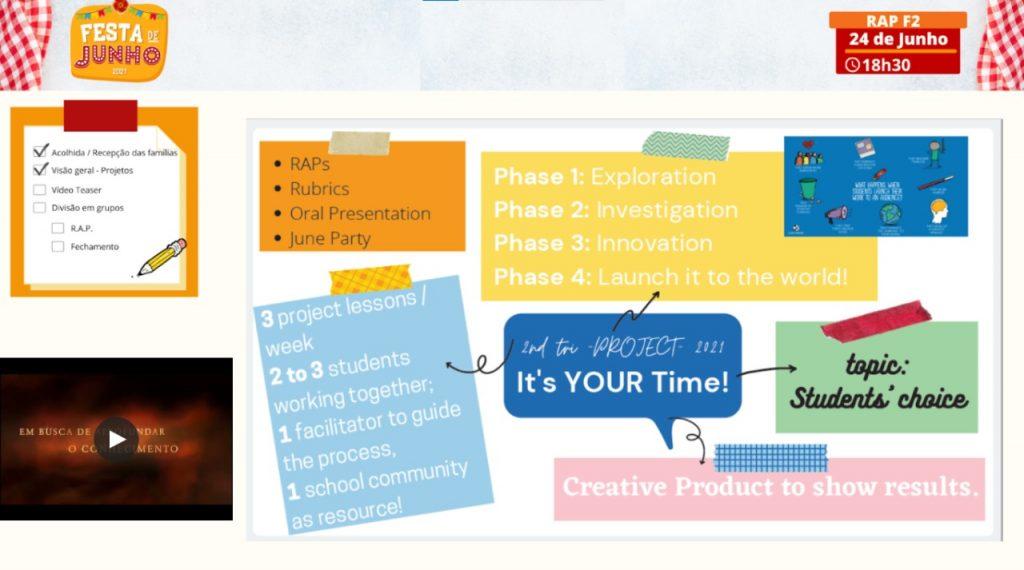 Se você pudesse escolher seu tempo na escola, o que você estudaria?